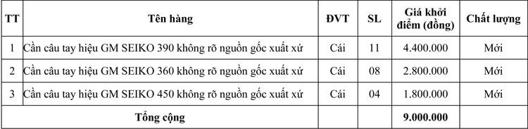 Ngày 7/9/2020, đấu giá hàng hóa tịch thu tại tỉnh Quảng Trị ảnh 1