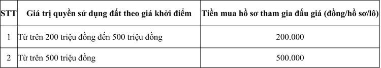 Ngày 26/9/2020, đấu giá quyền sử dụng đất tại thị xã Hương Thủy, tỉnh Thừa Thiên Huế ảnh 3