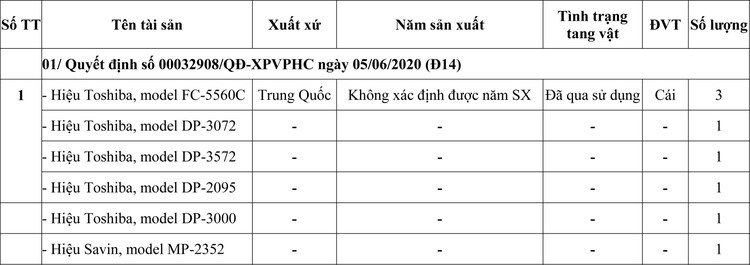 Ngày 14/9/2020, đấu giá tang vật bị tịch thu sung quỹ tại TPHCM ảnh 3
