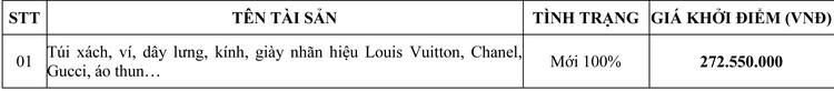 Ngày 24/9/2020, đấu giá tang vật hành chính bị tịch thu tại TPHCM ảnh 1