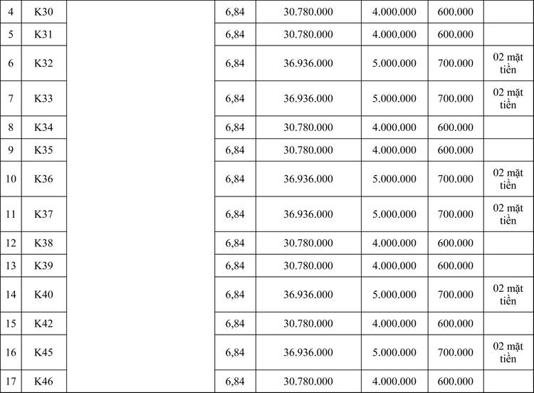 Ngày 9/10/2020, đấu giá cho thuê có thời hạn các ki ốt, lô quầy tại Chợ Bốt Đỏ, tỉnh Thừa Thiên Huế ảnh 3