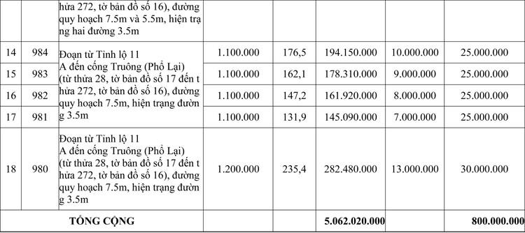 Ngày 2/10/2020, đấu giá quyền sử dụng đất tại huyện Quảng Điền, tỉnh Thừa Thiên Huế ảnh 2