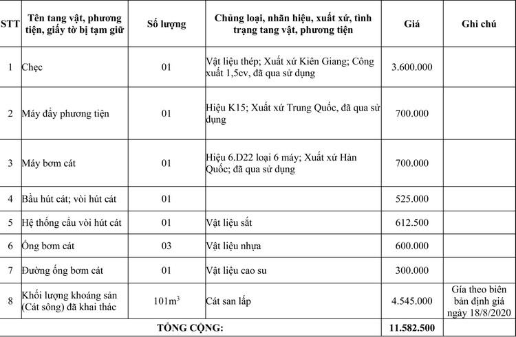 Ngày 21/9/2020, đấu giá tang vật, phương tiện vi phạm hành chính tại tỉnh An Giang ảnh 1