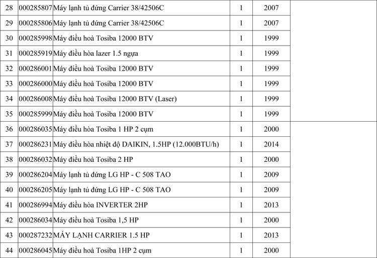 Ngày 24/9/2020, đấu giá máy móc thiết bị tại tỉnh Khánh Hòa ảnh 3