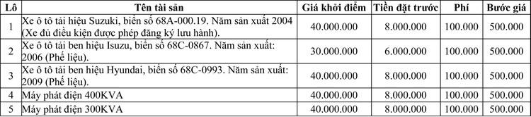Ngày 24/9/2020, đấu giá lô xe ô tô và máy móc thiết bị tại tỉnh Kiên Giang ảnh 1