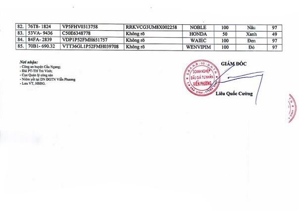 Ngày 25/9/2020, đấu giá tài sản tịch thu do vi phạm hành chính tại tỉnh Trà Vinh ảnh 5