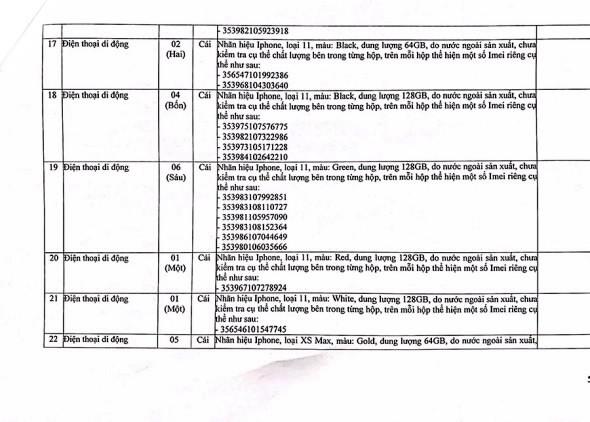 Ngày 25/9/2020, đấu giá tài sản tịch thu sung quỹ tại thành phố Đà Nẵng ảnh 5