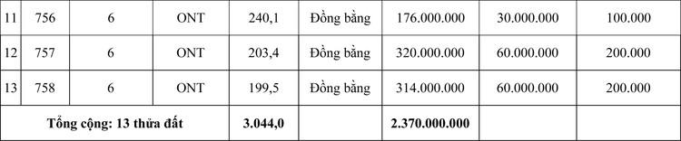Ngày 2/10/2020, đấu giá quyền sử dụng đất tại huyện Quảng Ninh, tỉnh Quảng Bình ảnh 4