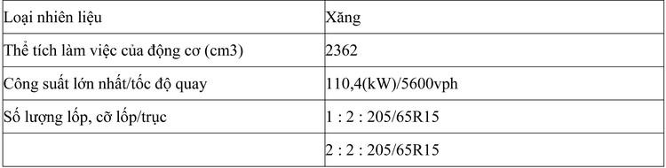 Ngày 24/9/2020, đấu giá xe ô tô TOYOTA CAMRY-2.4G tại TP. Đà Nẵng ảnh 2