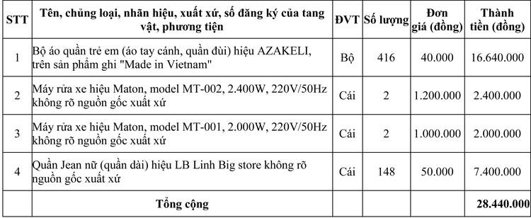Ngày 23/9/2020, đấu giá tang vật phương tiện vi phạm hành chính bị tịch thu tại tỉnh Quảng Trị ảnh 2