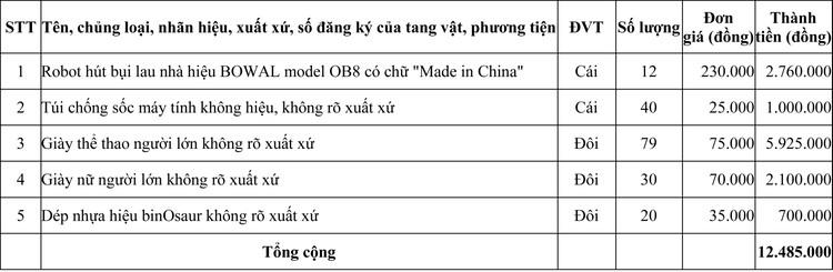 Ngày 23/9/2020, đấu giá tang vật phương tiện vi phạm hành chính bị tịch thu tại tỉnh Quảng Trị ảnh 3