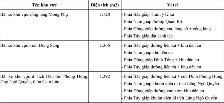 Ngày 2/10/2020, đấu giá quyền khai thác dịch vụ trông giữ xe tại Hà Nội ảnh 1