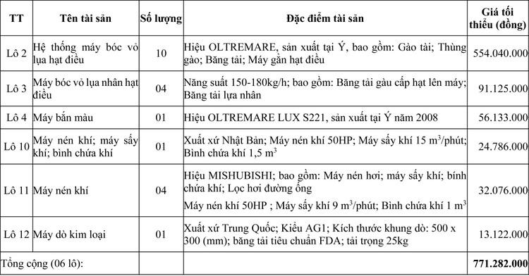 Ngày 30/9/2020, đấu giá Máy móc thiết bị tại tỉnh Ninh Thuận ảnh 1