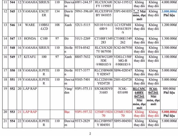 Ngày 28/9/2020, đấu giá lô 185 phương tiện các loại tại tỉnh Bình Phước ảnh 14