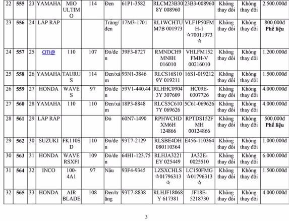 Ngày 28/9/2020, đấu giá lô 185 phương tiện các loại tại tỉnh Bình Phước ảnh 15
