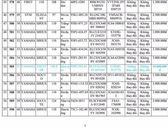 Ngày 28/9/2020, đấu giá lô 185 phương tiện các loại tại tỉnh Bình Phước ảnh 17