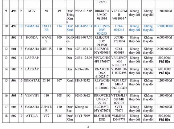 Ngày 28/9/2020, đấu giá lô 185 phương tiện các loại tại tỉnh Bình Phước ảnh 2