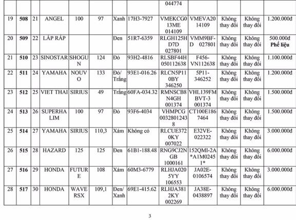 Ngày 28/9/2020, đấu giá lô 185 phương tiện các loại tại tỉnh Bình Phước ảnh 3