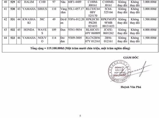 Ngày 28/9/2020, đấu giá lô 185 phương tiện các loại tại tỉnh Bình Phước ảnh 5
