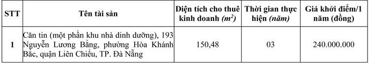 Ngày 8/10/2020, đấu giá cho thuê mặt bằng tại Bệnh viện Tâm thần thành phố Đà Nẵng ảnh 1