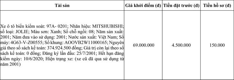 Ngày 1/10/2020, đấu giá xe ô tô MITSHUBISHI tại tỉnh Bắc Kạn ảnh 1