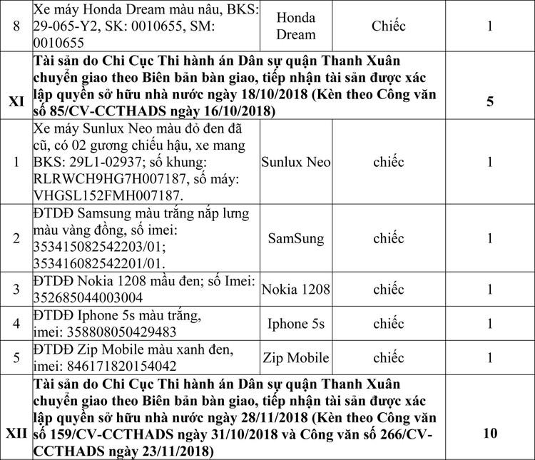 Ngày 25/9/2020, đấu giá vật chứng vụ án, tài sản của người bị kết án bị tịch thu tại Hà Nội ảnh 16
