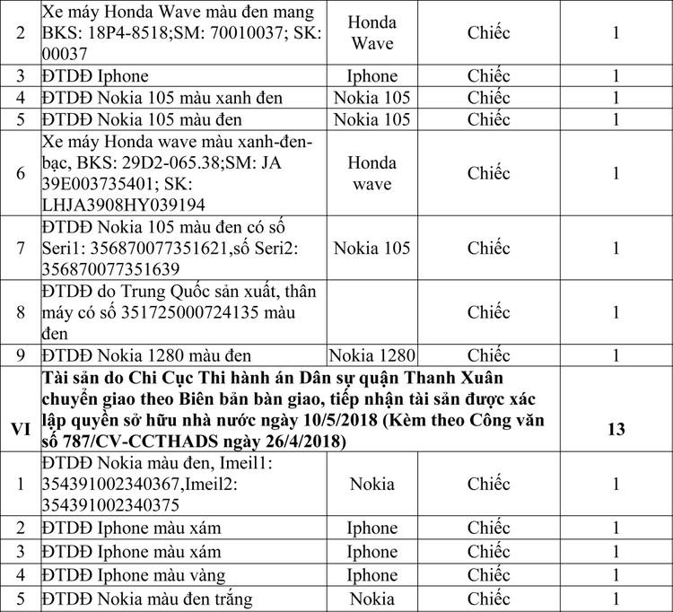 Ngày 25/9/2020, đấu giá vật chứng vụ án, tài sản của người bị kết án bị tịch thu tại Hà Nội ảnh 8