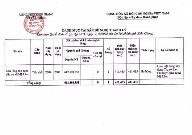 Ngày 7/10/2020, đấu giá vật tư, vật liệu thu hồi tại tỉnh Kiên Giang ảnh 1