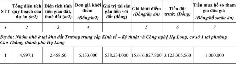 Ngày 12/10/2020, đấu giá quyền sử dụng đất tại thành phố Hạ Long, tỉnh Quảng Ninh ảnh 1