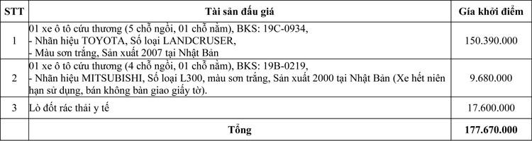 Ngày 6/10/2020, đấu giá lô xe ô tô tại tỉnh Phú Thọ ảnh 1