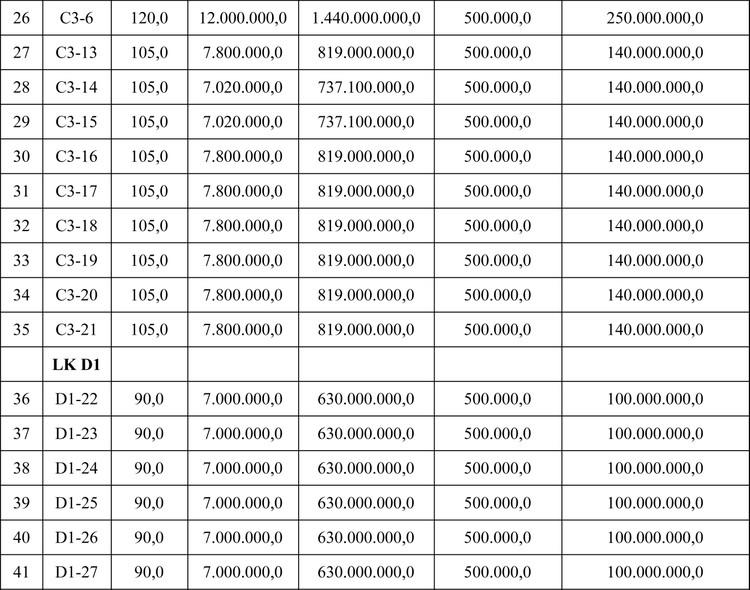Ngày 13/10/2020, đấu giá quyền sử dụng đất tại thành phố Việt Trì, tỉnh Phú Thọ ảnh 3