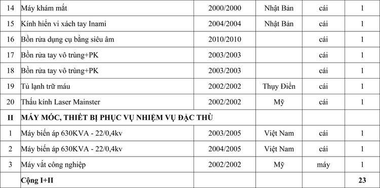Ngày 6/10/2020, đấu giá máy móc, thiết bị y tế và 1 xe ô tô tại Hà Nội ảnh 2