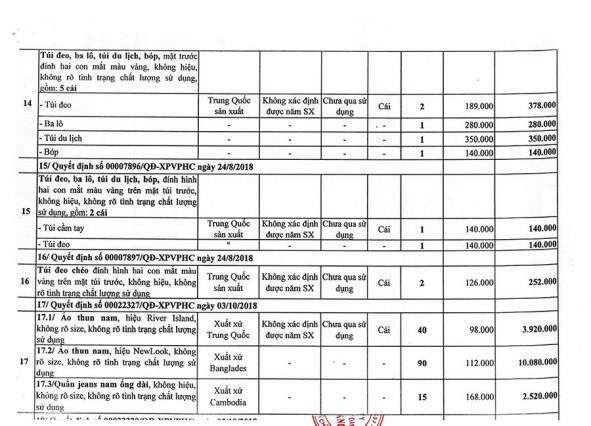 Ngày 30/9/2020, đấu giá tang vật, phương tiện vi phạm hành chính bị tịch thu tại TPHCM ảnh 7