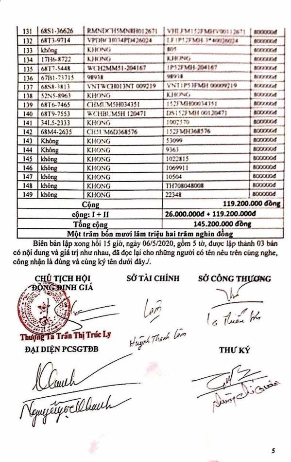Ngày 14/10/2020, đấu giá phương tiên vi phạm hành chính tại tỉnh Kiên Giang ảnh 5