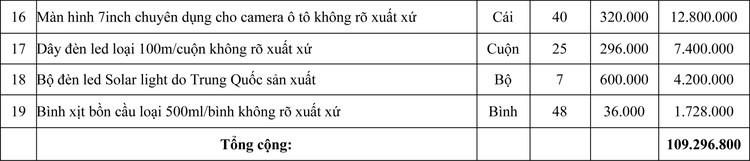 Ngày 16/10/2020, đấu giá tang vật xử lý vi phạm hành chính bị tịch thu tại tỉnh Quảng Trị ảnh 2