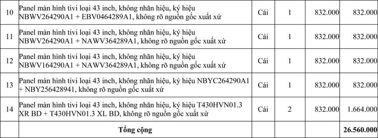 Ngày 5/10/2020, đấu giá tang vật phương tiện vi phạm hành chính bị tịch thu tại tỉnh Quảng Trị ảnh 2