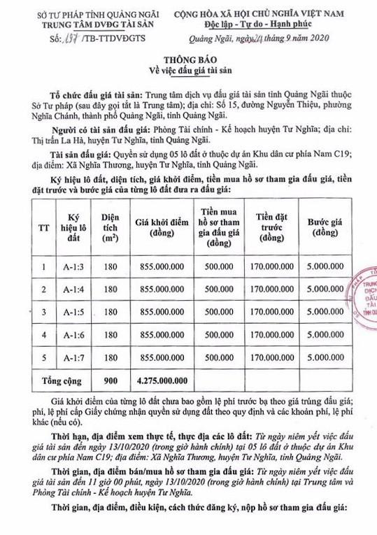 Ngày 16/10/2020, đấu giá quyền sử dụng đất tại huyện Tư Nghĩa, tỉnh Quảng Ngãi ảnh 1