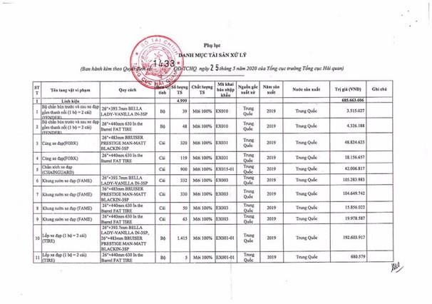 Ngày 12/10/2020, đấu giá tang vật vi phạm hành chính bị tịch thu tại tỉnh Bình Dương ảnh 1