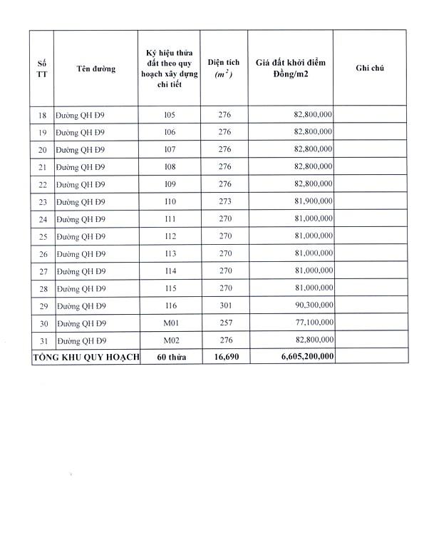 Ngày 23/10/2020, đấu giá quyền sử dụng đất tại huyện Chư Prông, tỉnh Gia Lai ảnh 3
