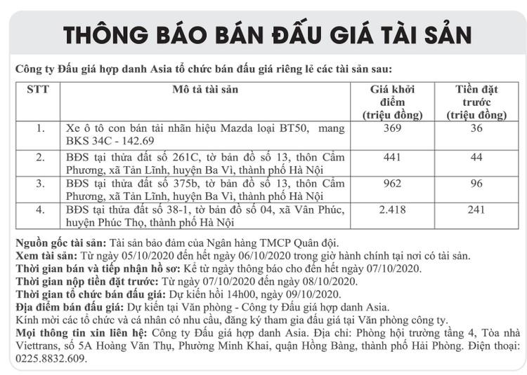 Ngày 9/10/2020, đấu giá quyền sử dụng đất và xe ô tô tại huyện Ba Vì và Phúc Thọ, Hà Nội ảnh 1