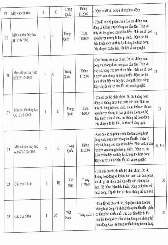 Ngày 22/10/2020, đấu giá quyền sử dụng đất, công trình kiến trúc và máy móc tại huyện Hậu Lộc, tỉnh Thanh Hóa ảnh 3