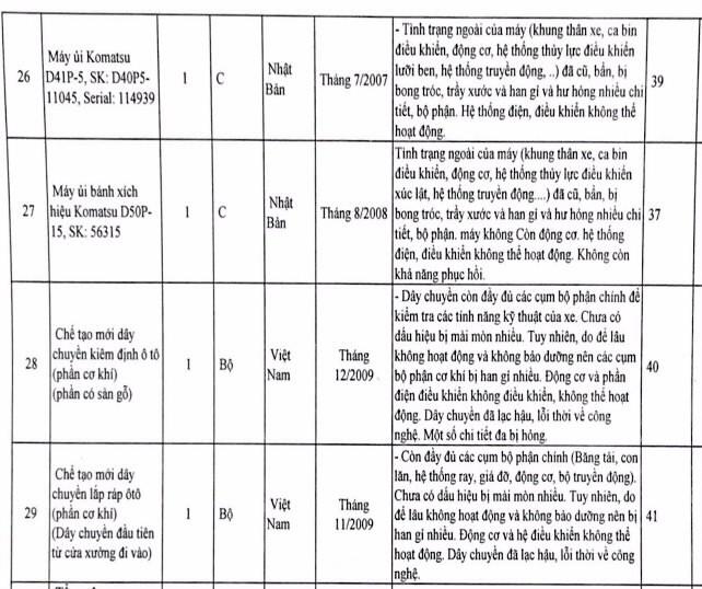 Ngày 22/10/2020, đấu giá quyền sử dụng đất, công trình kiến trúc và máy móc tại huyện Hậu Lộc, tỉnh Thanh Hóa ảnh 4