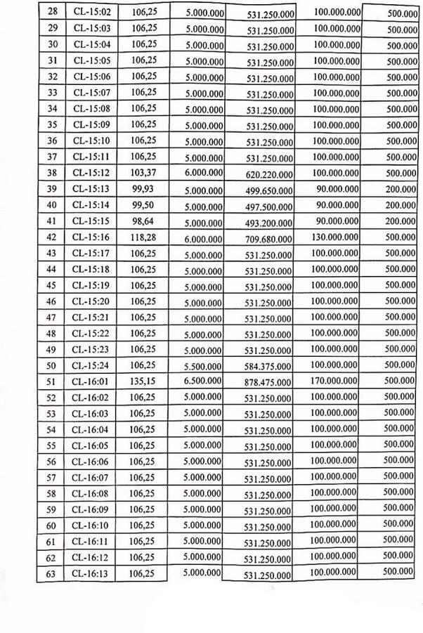 Ngày 26/10/2020, đấu giá quyền sử dụng đất tại huyện Đông Sơn, tỉnh Thanh Hóa ảnh 2
