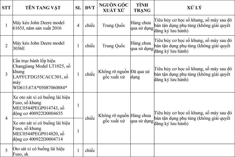 Ngày 26/10/2020, đấu giá 02 Lô tang vật, phương tiện vi phạm hành chính bị tịch thu tại TPHCM ảnh 5