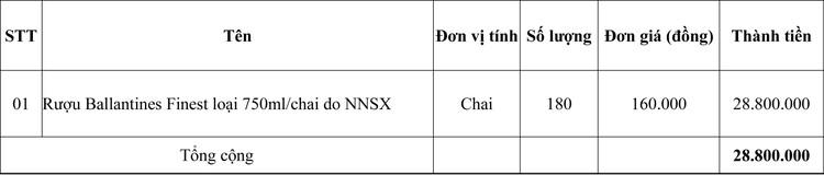 Ngày 19/10/2020, đấu giá tang vật tịch thu tại tỉnh Quảng Trị ảnh 1