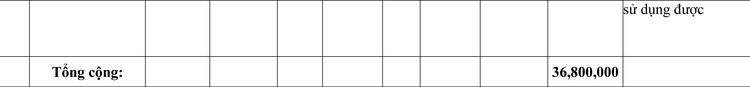 Ngày 21/10/2020, đấu giá thanh lý tài sản cố định tại Bệnh viện đa khoa tỉnh Bắc Ninh ảnh 2