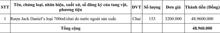 Ngày 17/10/2020, đấu giá tang vật phương tiện vi phạm hành chính bị tịch thu tại tỉnh Quảng Trị ảnh 2