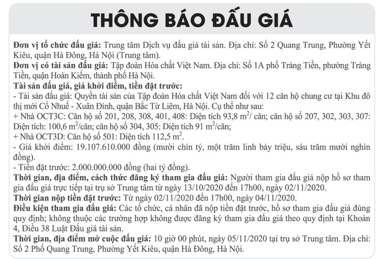 Ngày 5/11/2020, đấu giá 12 căn hộ chung cư tại quận Bắc Từ Liêm, Hà Nội ảnh 1