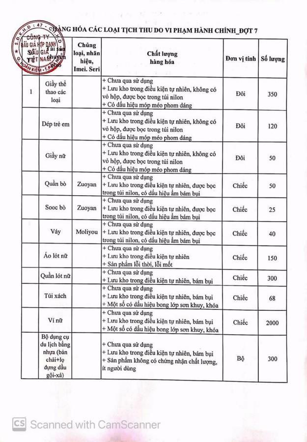 Ngày 29/10/2020, đấu giá hàng hóa các loại tịch thu do vi phạm hành chính tại Hà Nội ảnh 9