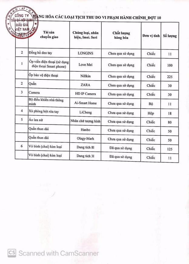Ngày 29/10/2020, đấu giá hàng hóa các loại tịch thu do vi phạm hành chính tại Hà Nội ảnh 13
